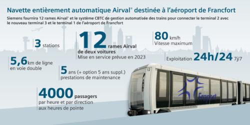 Siemens Mobilityinfographie aeroport FRAportmars 2018-jpg