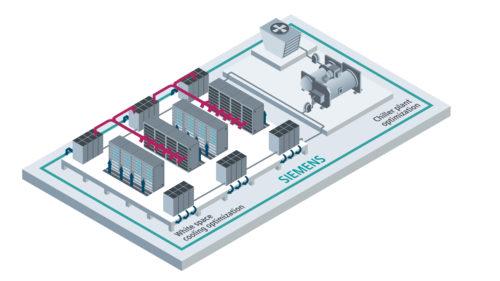 Siemens BTvisuel Partenariat Vigilent Data center2-jpg