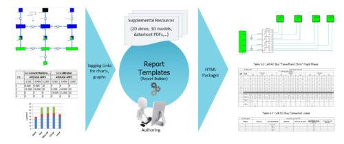 Siemens SoftwareMentor Capital VisualReport Generation-jpg