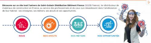 Carrieres SGDB France – Presentation-jpg