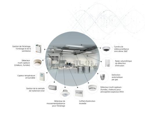 Siemens SIVisuel smart-lab-bioconfinement-jpg