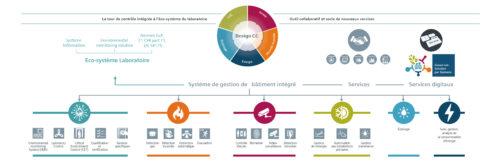 Siemens SISchema Desigo CC-jpg