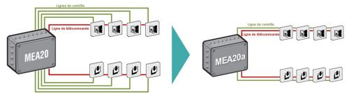 Siemens SIArchitectures MEA20a-jpg