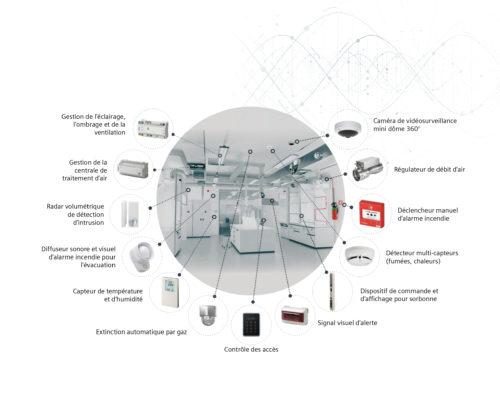 Siemens SIVisuel-smart-lab-laboratoires-jpg