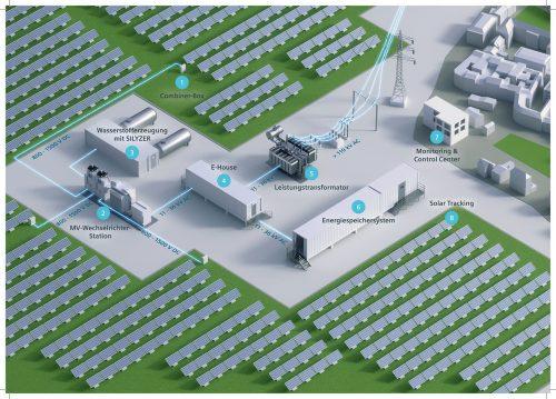 Siemens SIKACOEnergie decentralisee-jpg
