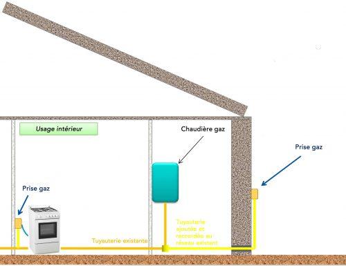 Prise Plug&Gaz - Usage intérieur extérieur.jpg