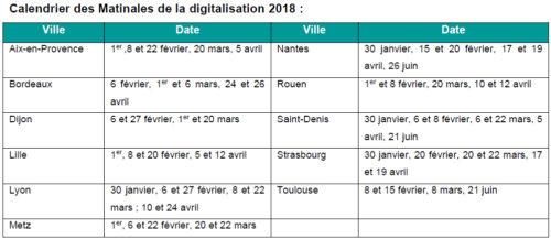 Calendrier des Matinales de la digitalisation 2018-jpg
