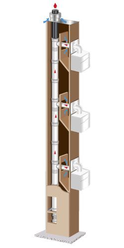 3 CEp  condensation Ubbink-jpg