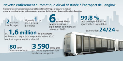 Siemens Mobilityinfographie AirVal2017-jpg