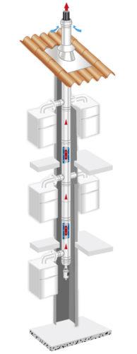 3 CEp  condensation Ubbink suspension-jpg