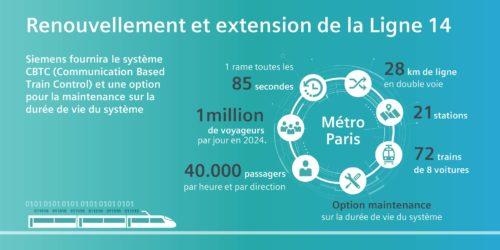 Siemensmetro ligne 14 infographie-JPG
