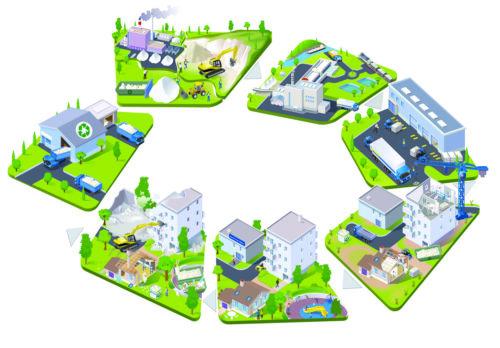 EurocousticCycle de vie-jpg