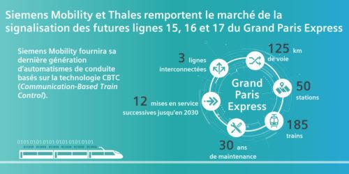 InfographieContrat lignes 15 16 17 Siemens Mobility Thales-jpg